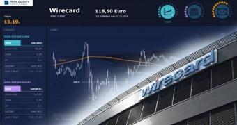 Wirecard – Katastrophaler Kurssturz!
