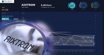 AIXTRON – Neue Chance auf das Triple?