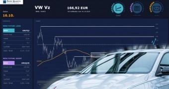 Volkswagen – Was ist denn da los?!